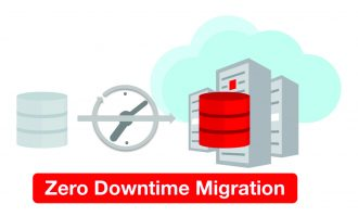 LinkedIn 20200625 Oracle Zero Downtime Migration