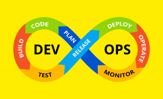DevOps 101 with Ansible Terrraform by HashiCrop and CI and CD